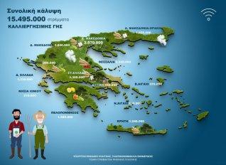 Μέχρι 18 Μαρτίου οι προσφορές για το έργο «Ψηφιακός μετασχηματισμός του γεωργικού τομέα»