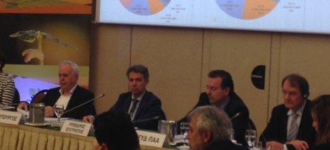 Τα νέα μέτρα και τα κριτήρια επιλεξιμότητας που παρουσιάστηκαν στην 1η Επιτροπή Παρακολούθησης του ΠΑΑ 2014-2020