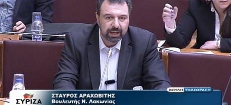 Ερώτηση Αραχωβίτη για τις θέσεις του υπουργού Αγροτικής Ανάπτυξης σε σχέση με την ΚΑΠ μετά το 2020