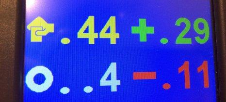 Πράσινο φως και από την Επιτροπή Γεωργίας των ευρωβουλευτών στο νέο κανονισμό για τα βιολογικά