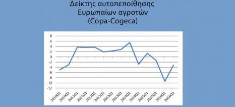 Τα αποτελέσματα μονόπλευρης έρευνας για την αυτοπεποίθηση των Ευρωπαίων αγροτών δημοσίευσαν οι Copa-Cogeca