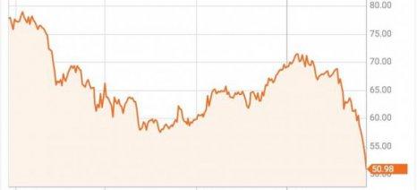 Κατρακυλά η τιμή του βαμβακιού στο χρηματιστήριο της Νέας Υόρκης