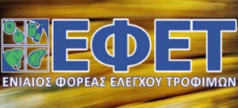 ΕΦΕΤ: Ανακαλείται κρεατοσκεύασμα – Εντοπίσθηκε ιός σαλμονέλας