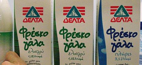 Παγκόσμια Ημέρα Γάλακτος η 1η Ιουνίου και η ΔΕΛΤΑ το γιορτάζει