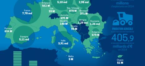 Ξεχασμένη η Ελλάδα από τον ευρωπαϊκό χάρτη της ΚΑΠ, που δημοσίευσε το γαλλικό υπουργείο Γεωργίας