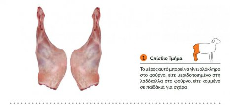 Έτοιμος στα ελληνικά ο οδηγός κοπής πρόβειου κρέατος από την ΕΔΟΚ