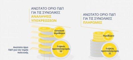 Είκοσι ερωτήσεις και απαντήσεις για τον μελλοντικό προϋπολογισμό της Ε.Ε.