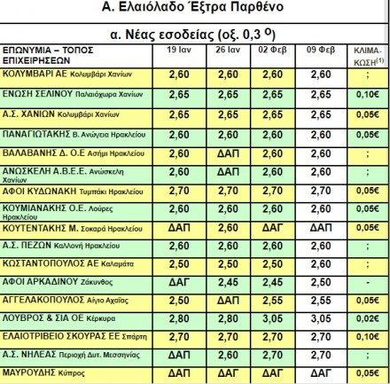 AgroPublic   sedik 9 2
